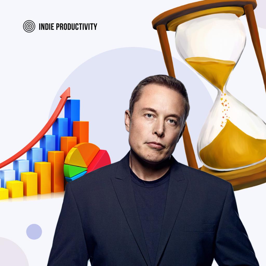 Quiz Produttività Indie Productivity